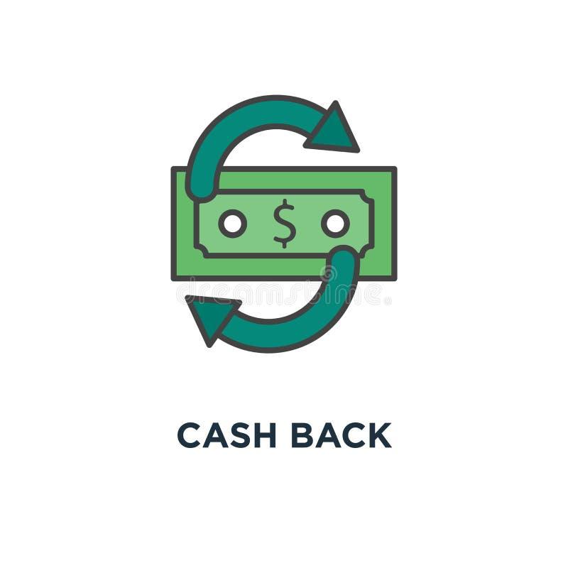Icono de la devolución de efectivo diseño del símbolo del concepto del chargeback, cobrando, volumen de ventas del dinero, interc ilustración del vector