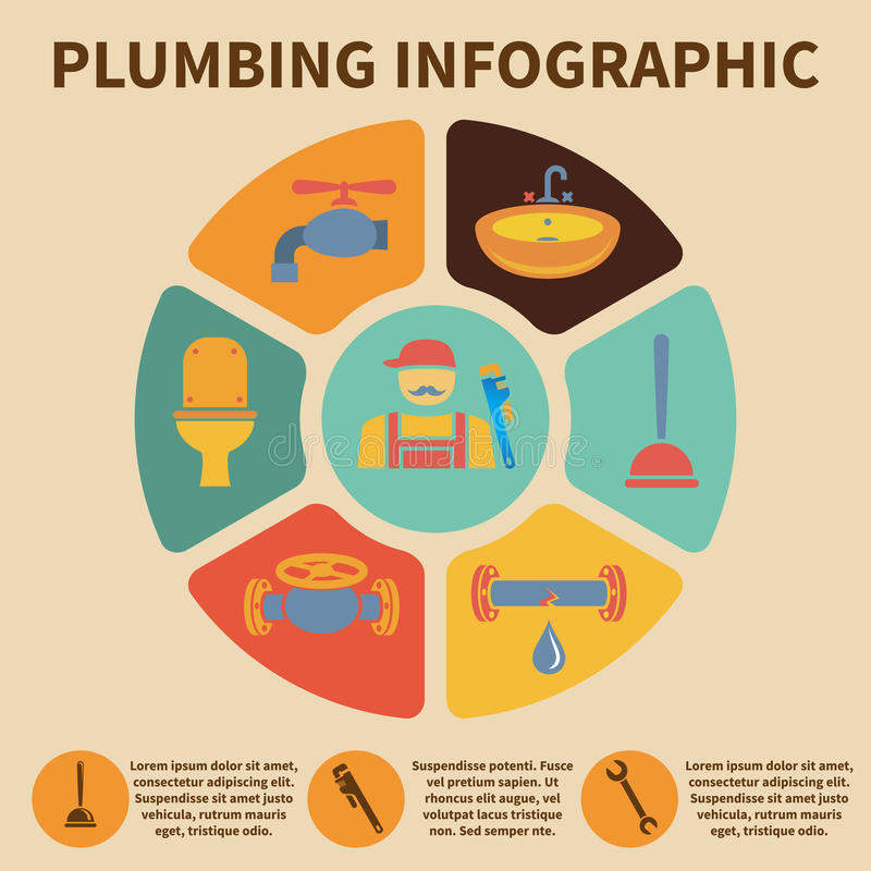 Icono de la fontanería infographic ilustración del vector
