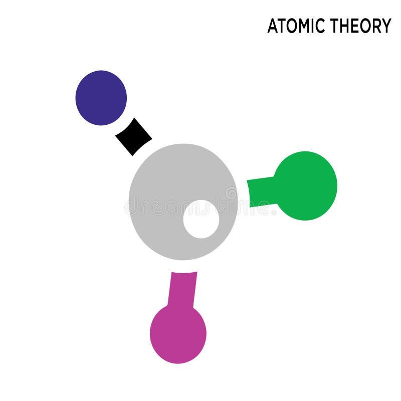 Icono de la teoría atómica stock de ilustración