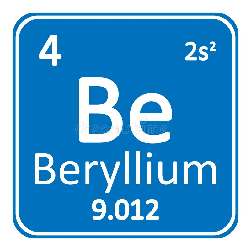 Icono del berilio del elemento de tabla peridica stock de download icono del berilio del elemento de tabla peridica stock de ilustracin ilustracin de azul urtaz Gallery