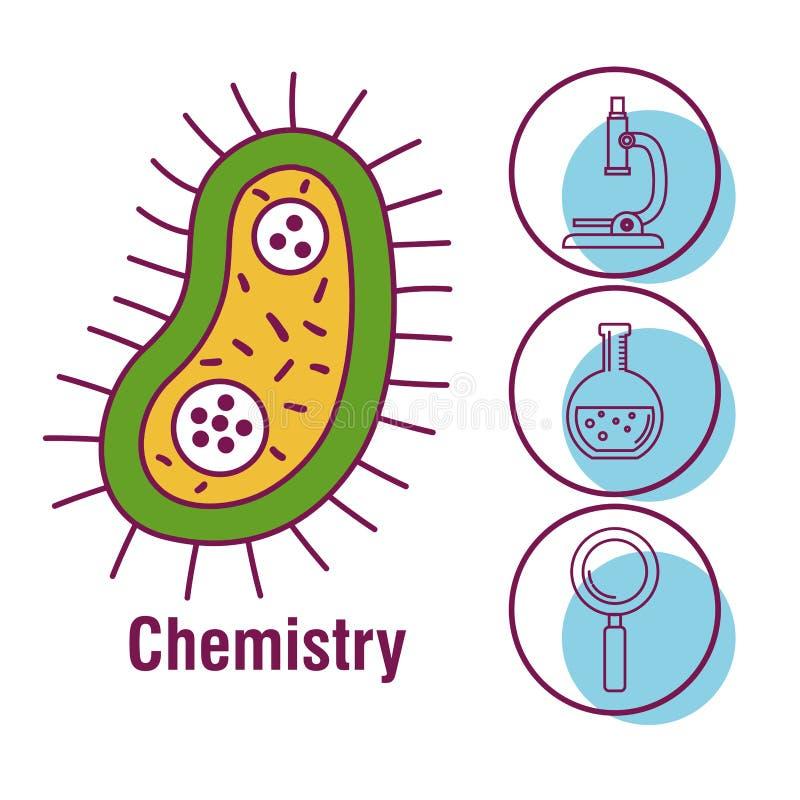 Icono del cartel de la ciencia de la química ilustración del vector