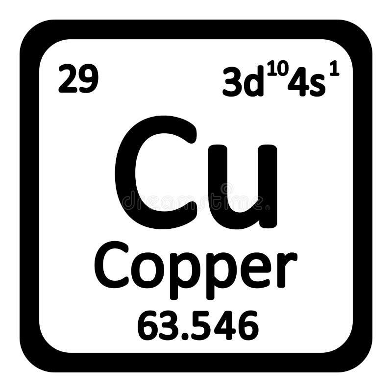 Icono del cobre del elemento de tabla periódica ilustración del vector