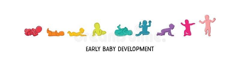 Icono del desarrollo del bebé, etapas del crecimiento del niño jalones del niño del primer año Ilustración del vector ilustración del vector