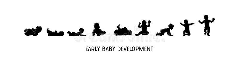 Icono del desarrollo del bebé, etapas del crecimiento del niño jalones del niño del primer año Ilustración del vector libre illustration