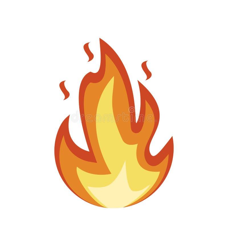 Icono del emoji del fuego Muestra del fuego de la llama Fuego aislado en el fondo blanco Vector ilustración del vector