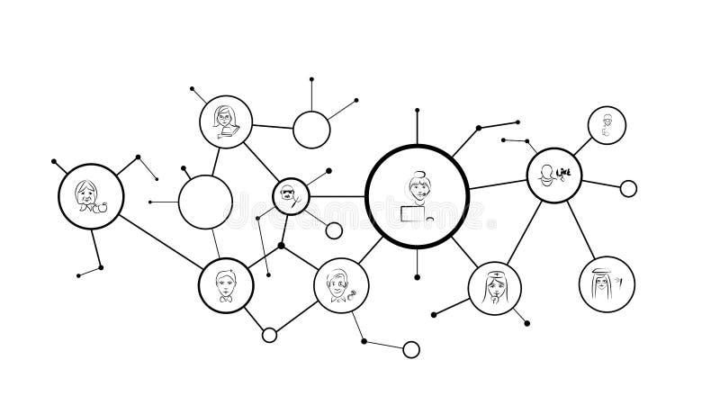 icono del estilo del bosquejo del avatar del centro de atención telefónica Del sistema de Avatar Profertion ilustración del vector