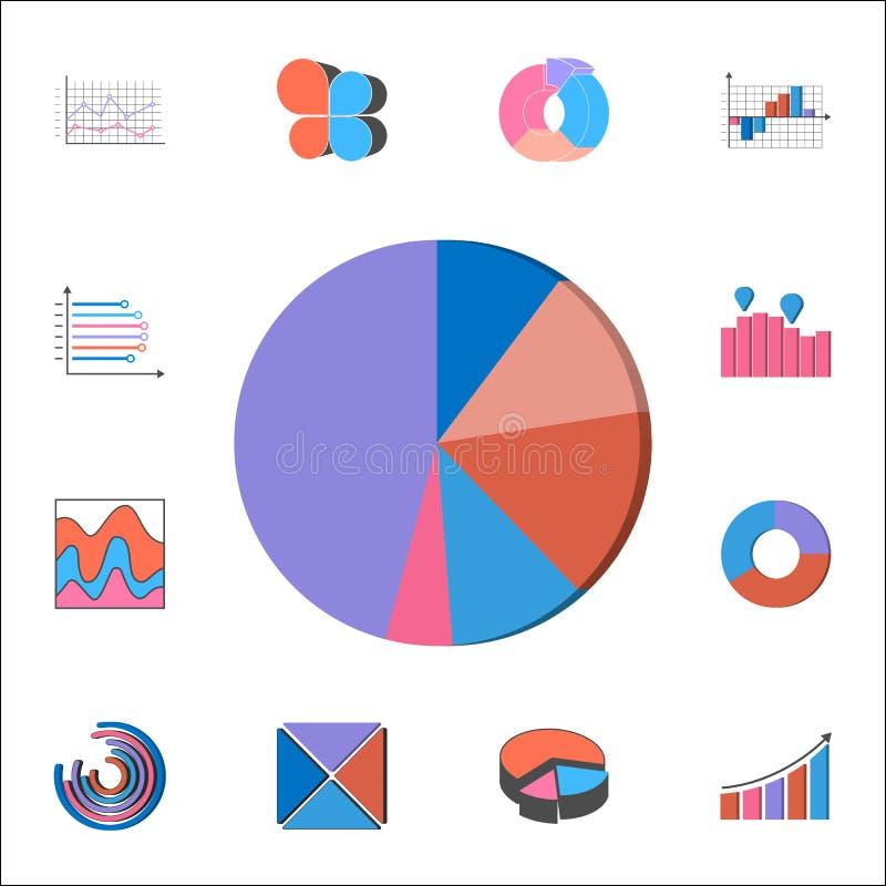 icono del gráfico de sectores 3D Sistema detallado de iconos de las cartas y de Diagramms Muestra superior del diseño gráfico de  libre illustration
