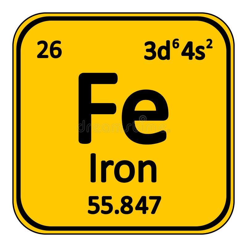 Icono del hierro del elemento de tabla peridica stock de download icono del hierro del elemento de tabla peridica stock de ilustracin imagen 79210489 urtaz Images