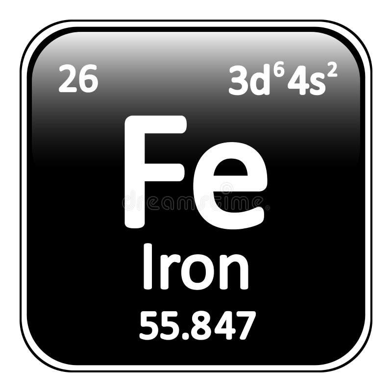 download icono del hierro del elemento de tabla peridica stock de ilustracin ilustracin de tomo - Tabla Periodica De Los Elementos Hierro