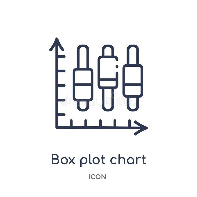 icono del interfaz de la carta del diagrama de la caja de la colección del esquema de la interfaz de usuario Línea fina icono del ilustración del vector