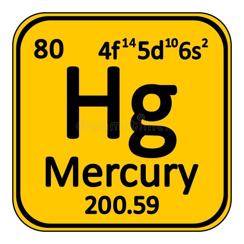 Icono del mercurio del elemento de tabla peridica stock de download icono del mercurio del elemento de tabla peridica stock de ilustracin ilustracin de cientfico urtaz Gallery