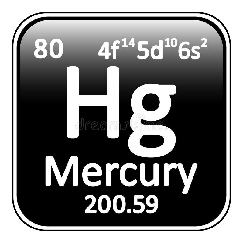 Mercurio tabla periodica definicion choice image periodic table tabla periodica de los elementos quimicos holmio image collections icono del mercurio del elemento de tabla urtaz Choice Image