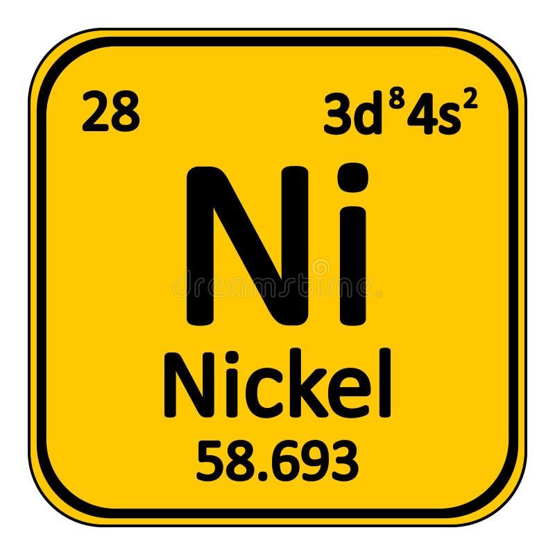 Icono del nquel del elemento de tabla peridica stock de download icono del nquel del elemento de tabla peridica stock de ilustracin ilustracin de laboratorio urtaz Images