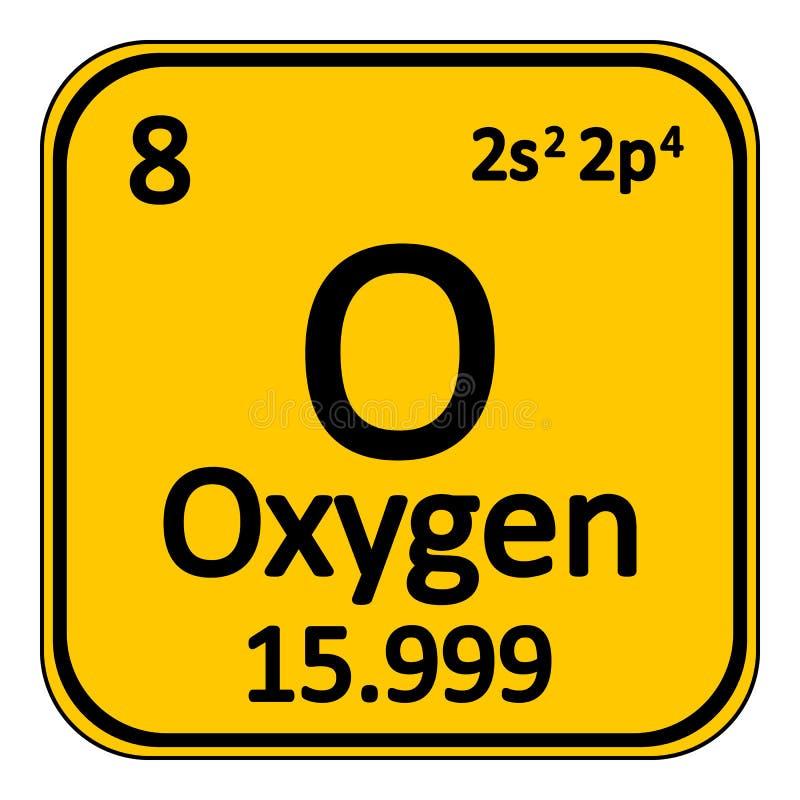 Icono del oxígeno del elemento de tabla periódica stock de ilustración