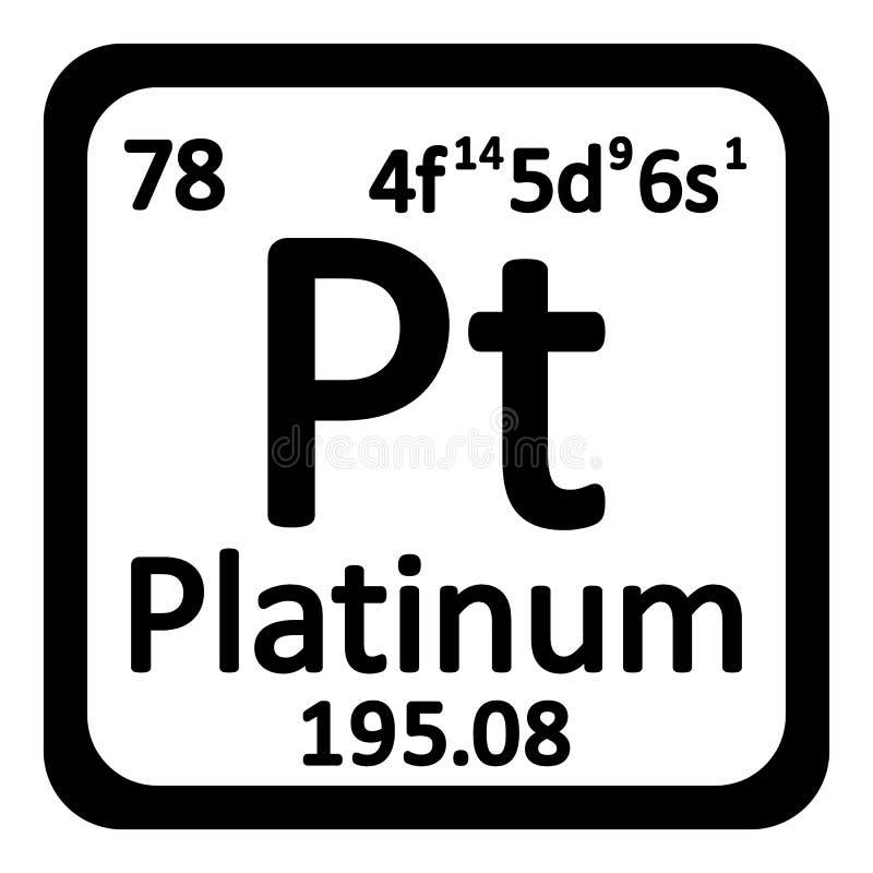 Icono del platino del elemento de tabla peridica stock de icono del platino del elemento de tabla peridica en el fondo blanco urtaz Gallery
