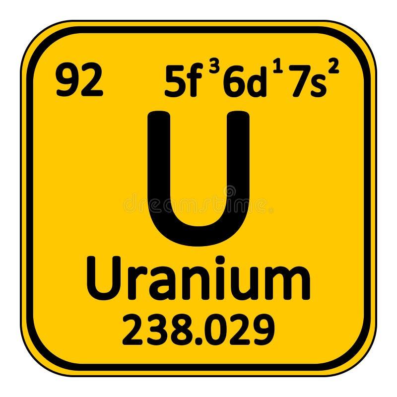 Icono del uranio del elemento de tabla periódica stock de ilustración