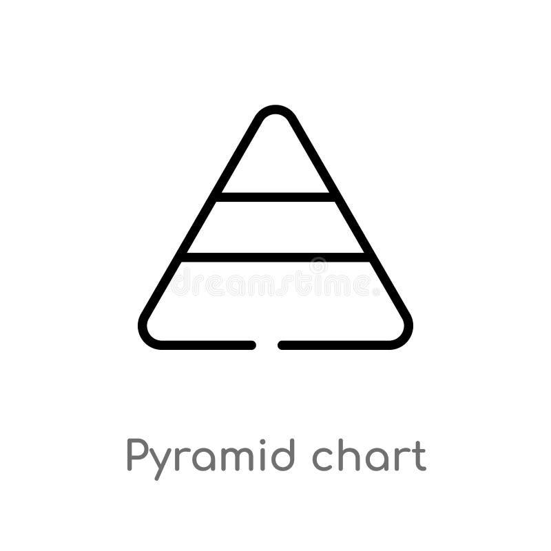 icono del vector de la carta de la pirámide del esquema l?nea simple negra aislada ejemplo del elemento del concepto del analytic ilustración del vector