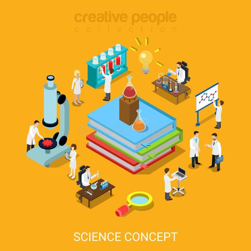 Icono farmacéutico químico del laboratorio de investigación de la ciencia plana del vector 3d stock de ilustración