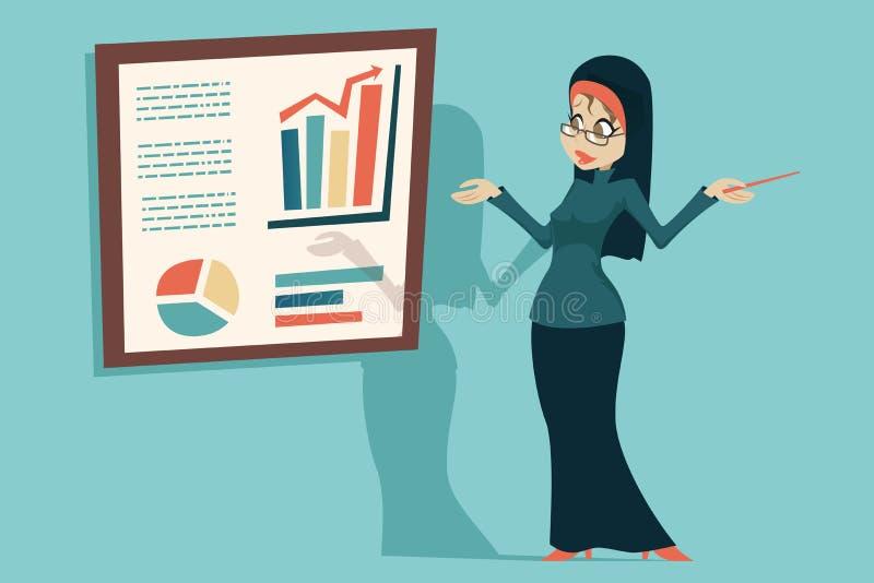 Icono femenino árabe lindo del personaje de dibujos animados de la empresaria del infographics de la presentación de la chaqueta  stock de ilustración