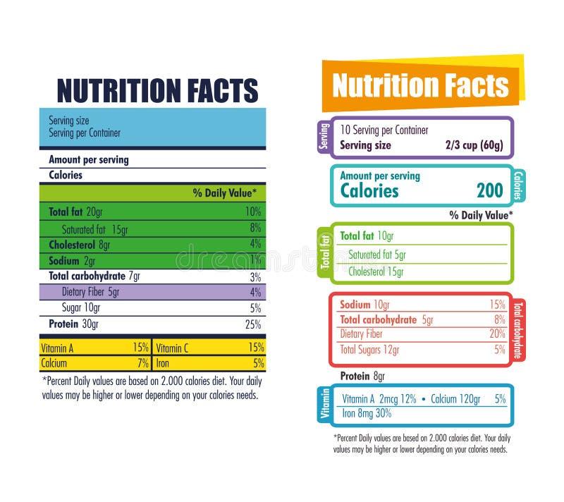 Icono infographic de los hechos de la nutrición stock de ilustración