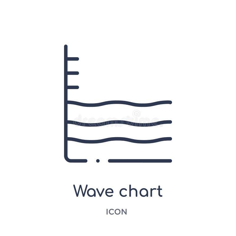 Icono linear de la carta de la onda de la colección del esquema del negocio y del analytics Línea fina vector de la carta de la o libre illustration