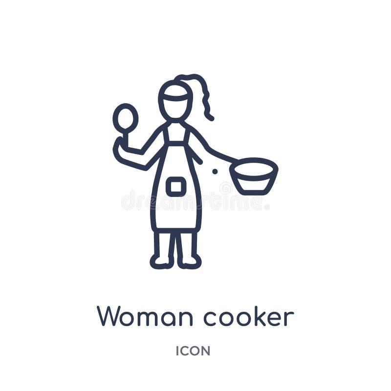 Icono linear de la cocina de la mujer de la colección del esquema de las señoras Línea fina icono de la cocina de la mujer aislad stock de ilustración