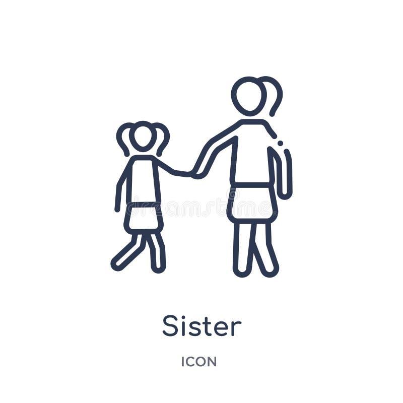 Icono linear de la hermana de la colección del esquema de las relaciones de familia Línea fina vector de la hermana aislado en el libre illustration
