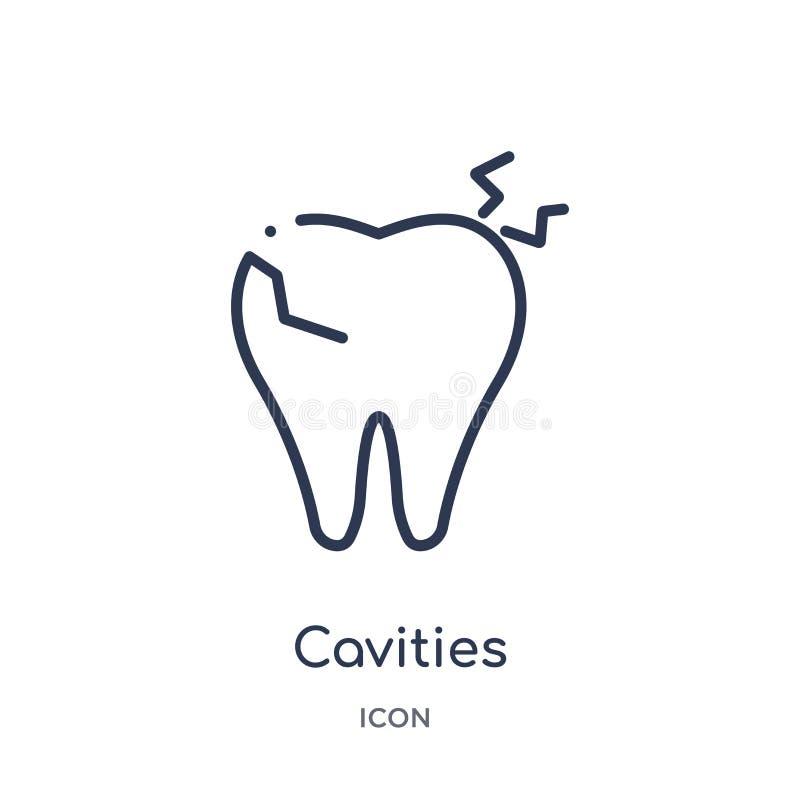 Icono linear de las cavidades de la colección del esquema del dentista Línea fina icono de las cavidades aislado en el fondo blan stock de ilustración