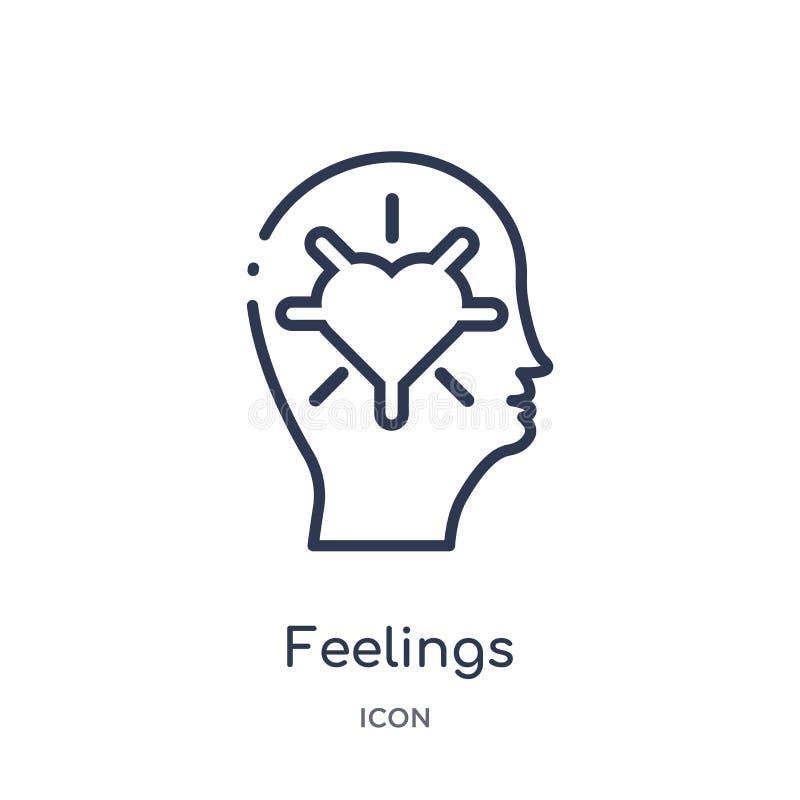 Icono linear de las sensaciones de la colección del esquema del proceso del cerebro Línea fina vector de las sensaciones aislado  stock de ilustración