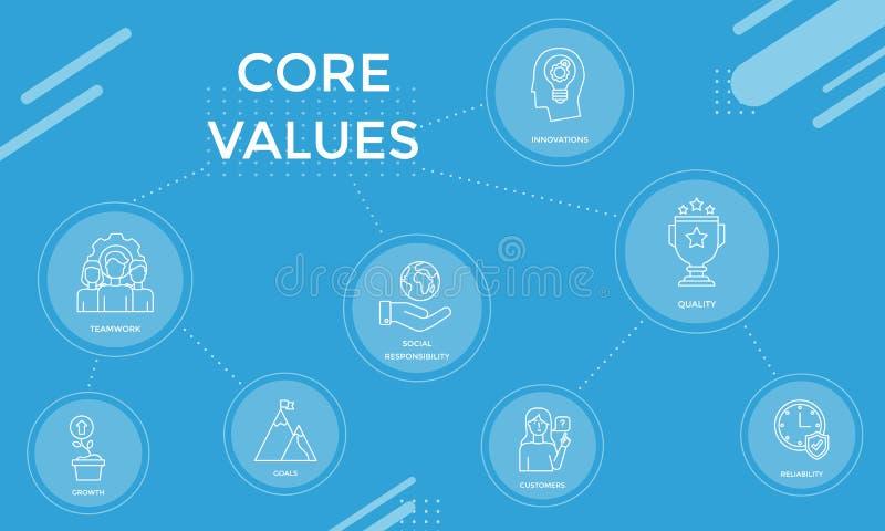 Icono moderno de los valores de la base fijado para la web libre illustration