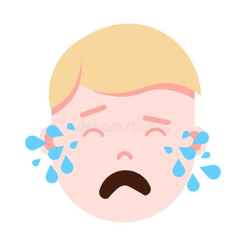 Icono principal con emociones faciales, carácter del avatar, cara gritadora del personaje del emoji del muchacho del hombre con d ilustración del vector