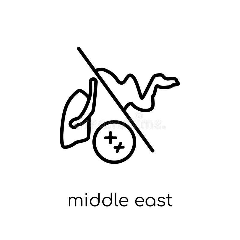 Icono respiratorio del síndrome del Medio Oriente (MERS)  libre illustration
