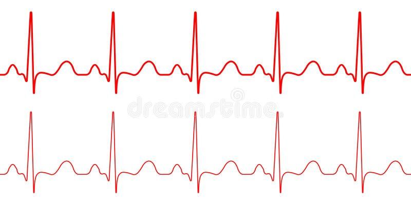 Icono rojo del latido del corazón Vector la bandera del horizonte de la muestra del latido del corazón en diseño plano stock de ilustración