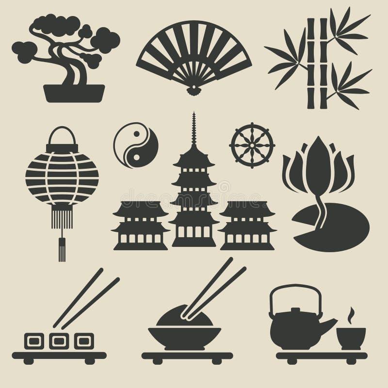 Iconos asiáticos fijados libre illustration