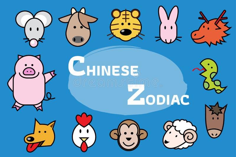 Iconos chinos del zodiaco libre illustration