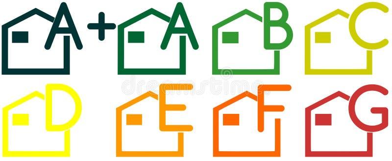 Iconos de la clasificación enérgica de casas libre illustration