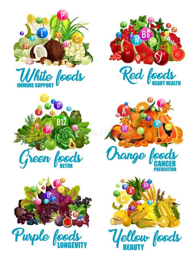 Iconos de la comida del color de la nutrición de la dieta sana stock de ilustración