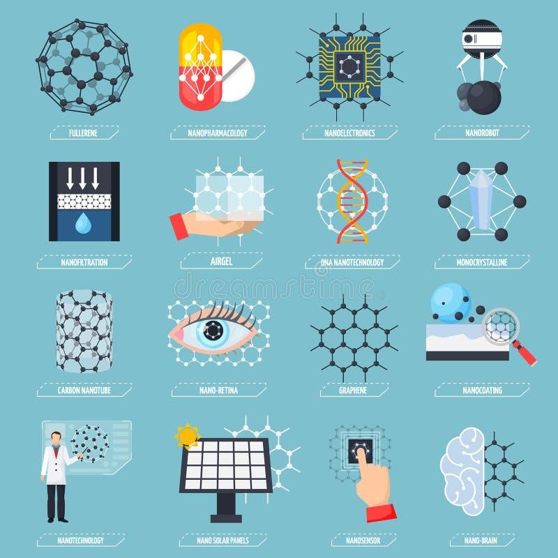 Iconos de las nanotecnologías fijados stock de ilustración