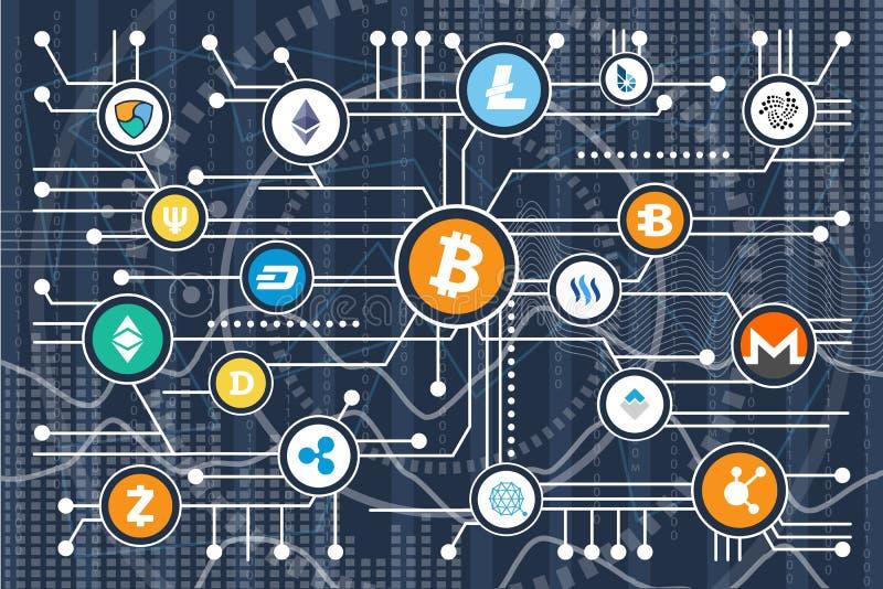 Iconos del cartel de Cryptocurrency en el ejemplo del vector ilustración del vector
