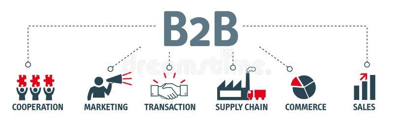 Iconos del concepto de B2B de la bandera stock de ilustración