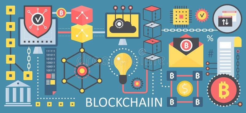 Iconos del concepto de la tecnología de red del cryptocurrency y del blockchain de Bitcoin Plantilla del cartel del blockchain de libre illustration