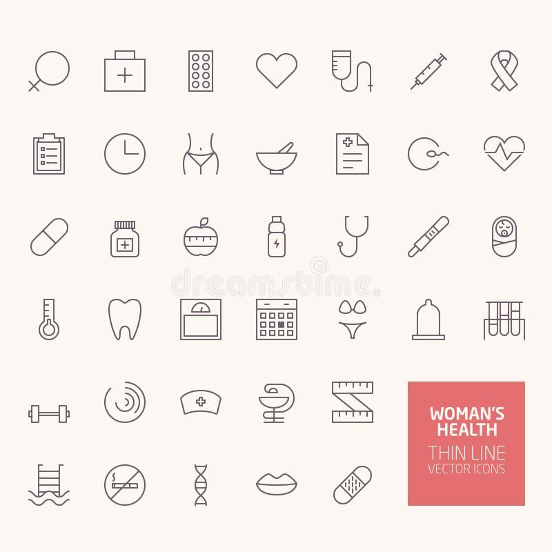 Iconos del esquema de la salud de la mujer stock de ilustración