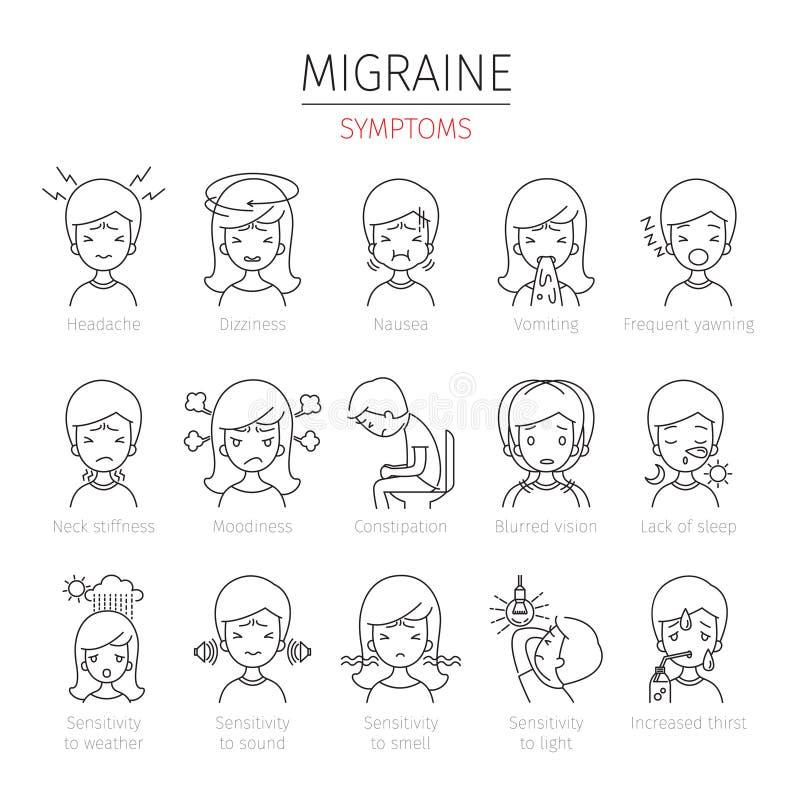 Iconos del esquema de los síntomas de la jaqueca fijados ilustración del vector