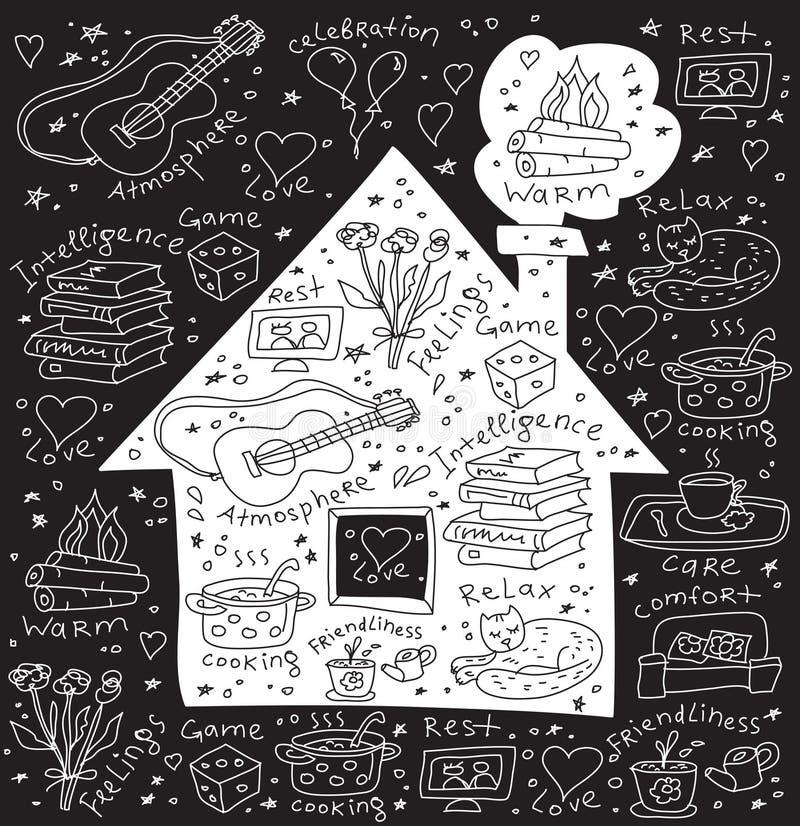 Iconos del símbolo del hogar y de la familia stock de ilustración