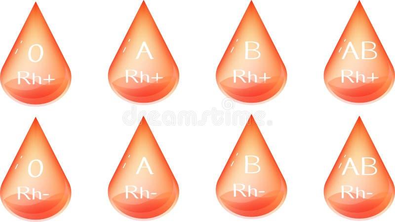 Iconos del vector en la forma de las gotas de sangre transparentes o de cristal con el tipo del grupo sanguíneo y el factor derec ilustración del vector