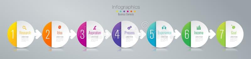 Iconos del vector y del m?rketing del dise?o del infographics de la cronolog?a, concepto del negocio con 7 opciones, pasos o proc libre illustration