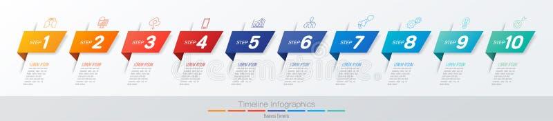 Iconos del vector y del márketing del diseño del infographics de la cronología, concepto del negocio con 10 opciones, pasos o pro stock de ilustración