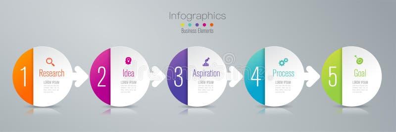Iconos del vector y del márketing del diseño del infographics de la cronología, concepto del negocio con 5 opciones, pasos o proc ilustración del vector