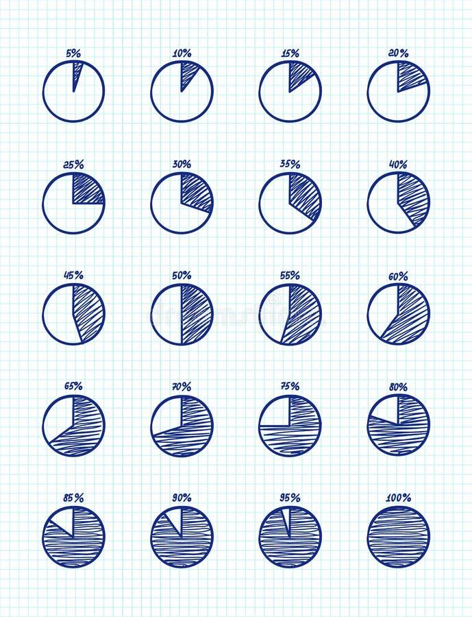 iconos Hadn-dibujados del gráfico de sectores de la pluma de feltip del vector fijados libre illustration