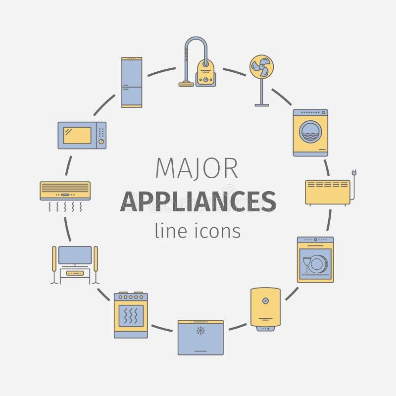 Iconos importantes de los dispositivos fijados stock de ilustración